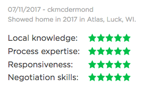 Art Anderson Realty Reviews